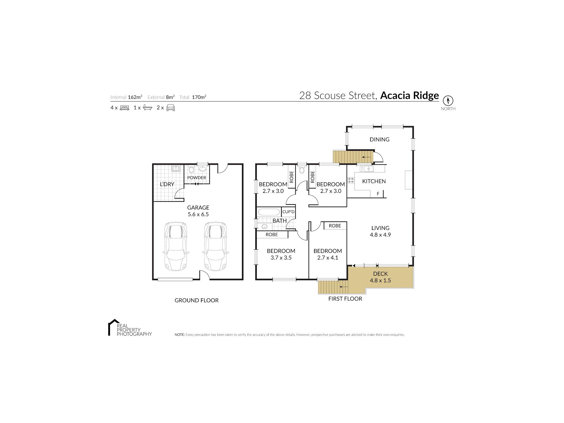 28 Scouse St, Acacia Ridge