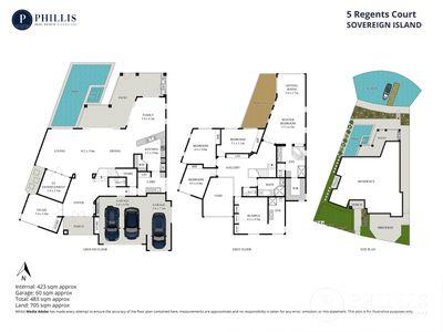 5 Regents Court, Sovereign Islands