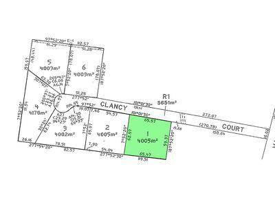 Lot 1, Clancy Court, Drouin
