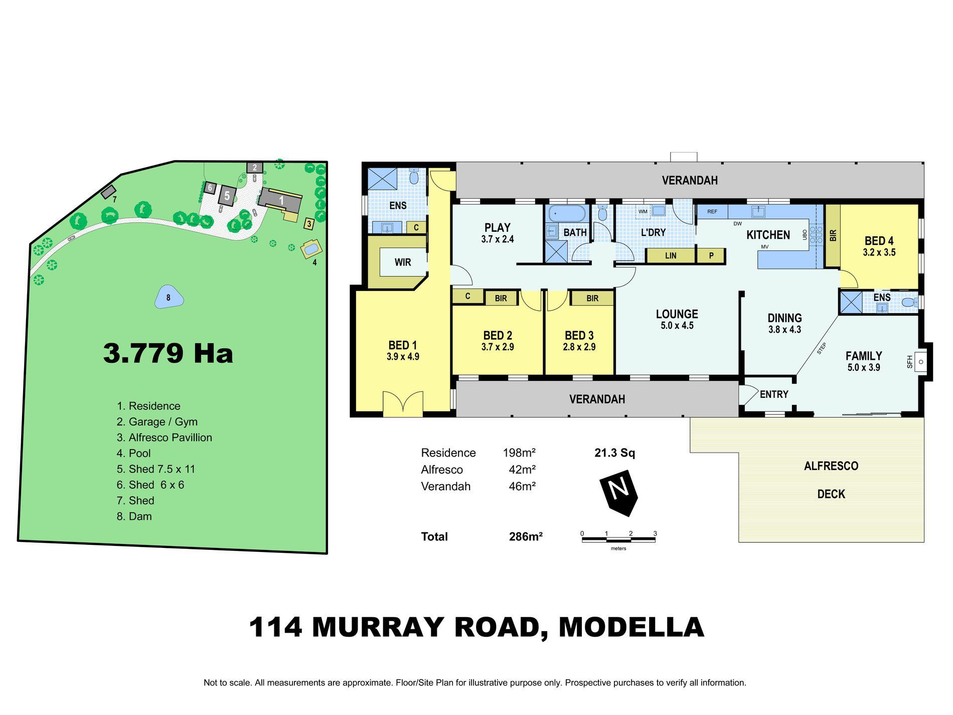 114 Murray Road, Modella